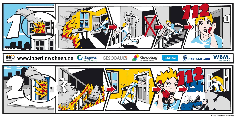 © Fürcho GmbH